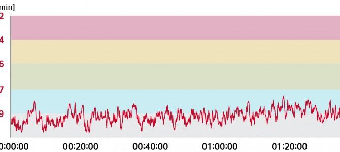Bogensport und die Herzfrequenz
