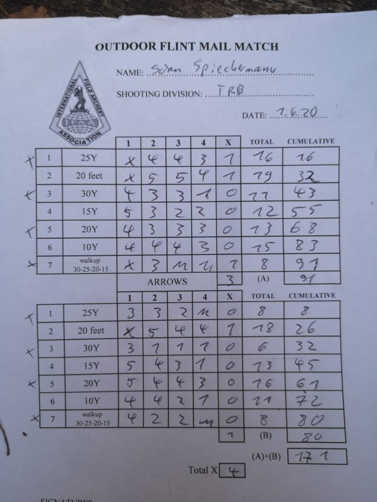 Scorezettel für die Flint Bogensportrunde