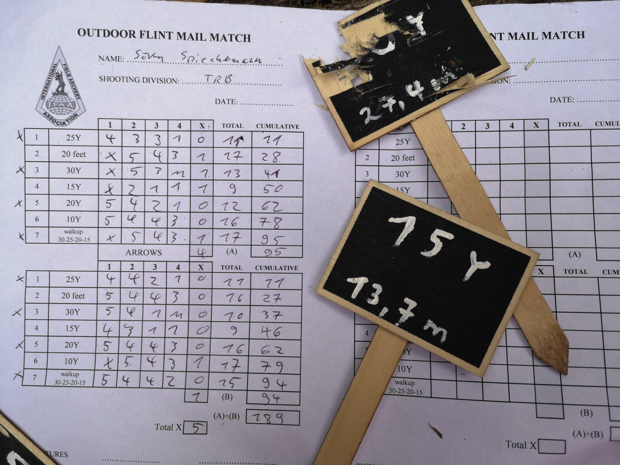 Schilder und Wertungszettel für die FLINT Runde